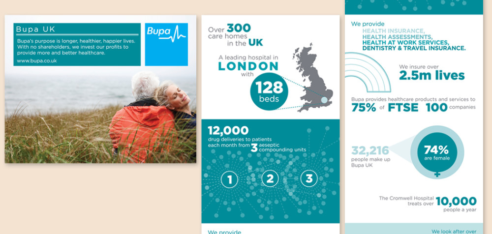 Explaining complex data with infographics for Bupa